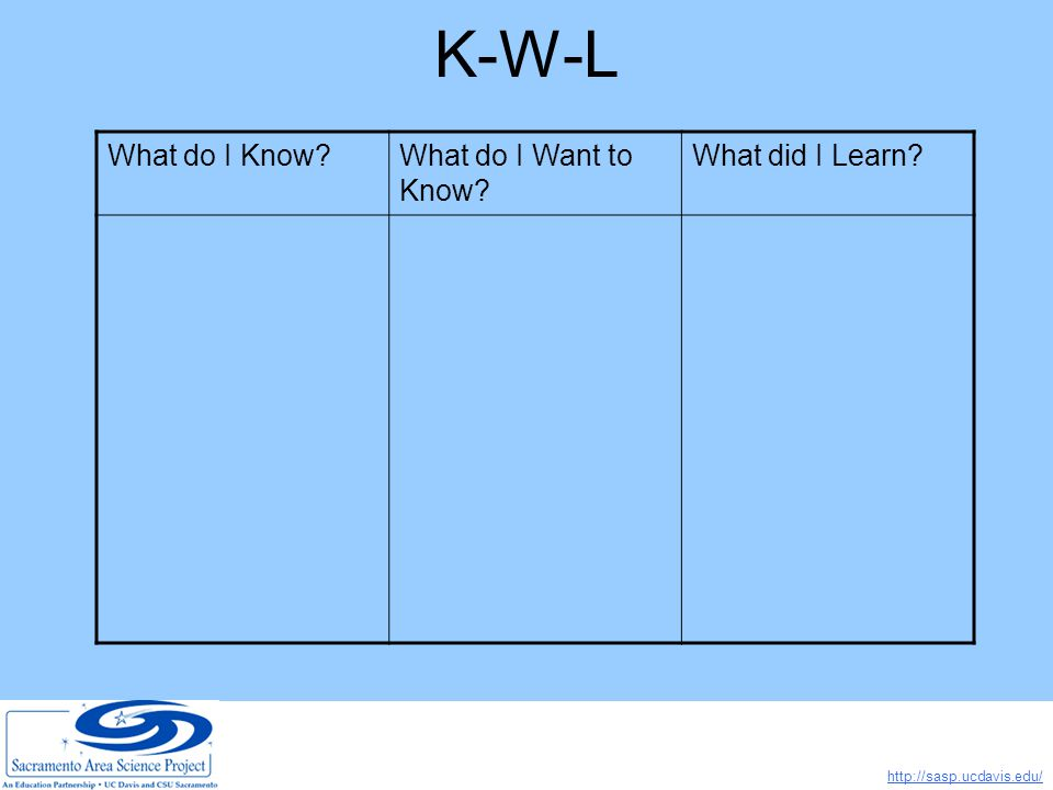 http://sasp.ucdavis.edu/ K-W-L What do I Know?What do I Want to Know? What did I Learn?