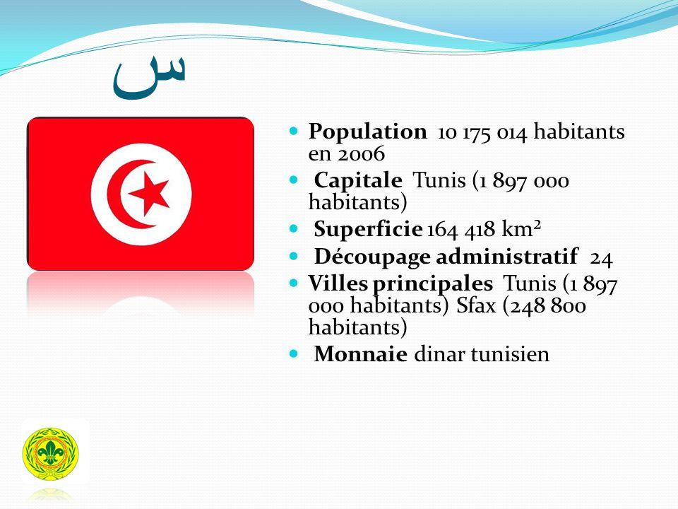 تون س Population 10 175 014 habitants en 2006 Capitale Tunis (1 897 000 habitants) Superficie 164 418 km² Découpage administratif 24 Villes principales Tunis (1 897 000 habitants) Sfax (248 800 habitants) Monnaie dinar tunisien