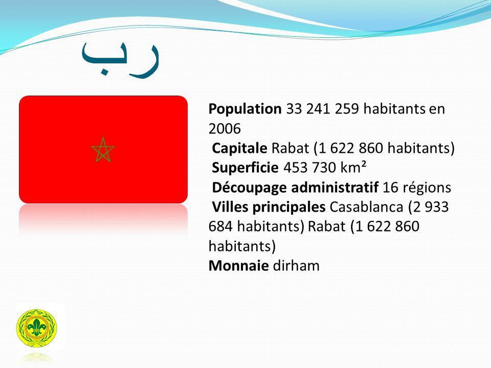 المغ رب Population 33 241 259 habitants en 2006 Capitale Rabat (1 622 860 habitants) Superficie 453 730 km² Découpage administratif 16 régions Villes principales Casablanca (2 933 684 habitants) Rabat (1 622 860 habitants) Monnaie dirham