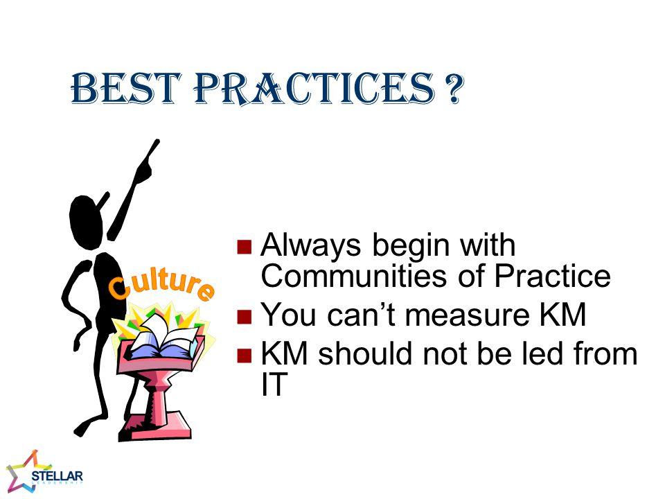 Best Practices .