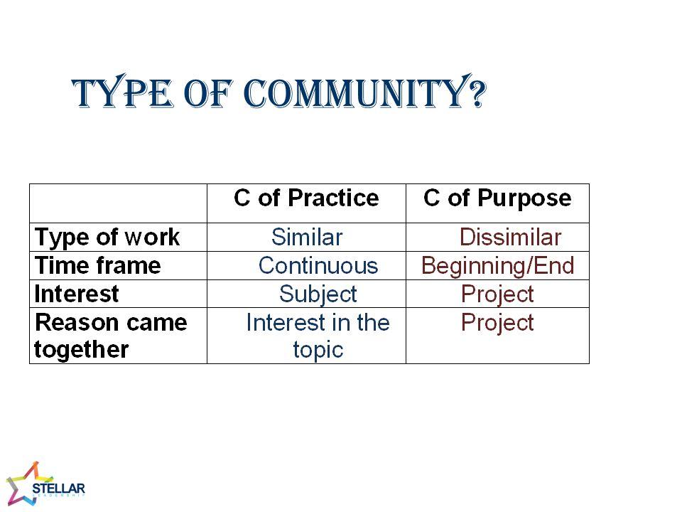 Type of Community?