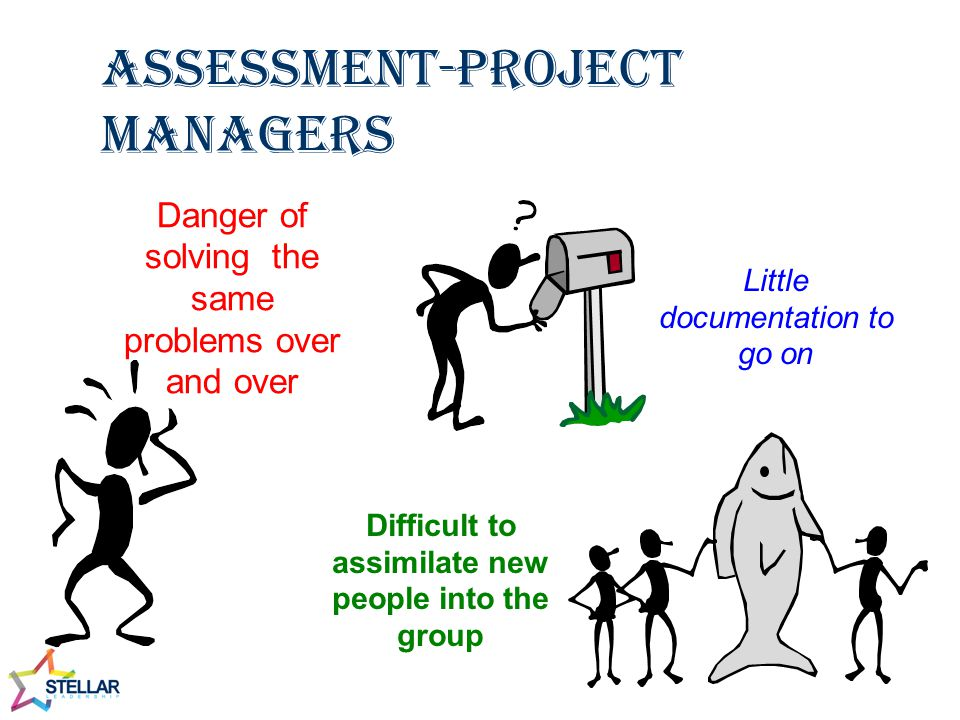 Assessment-Project Managers Danger of solving the same problems over and over Little documentation to go on Difficult to assimilate new people into the group