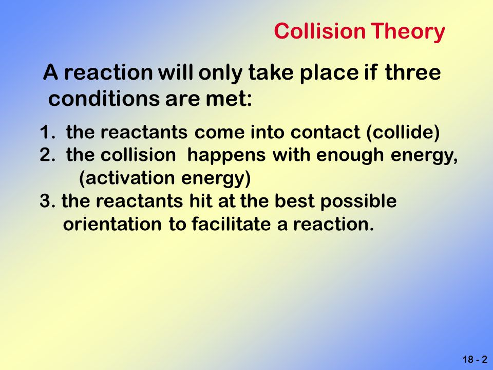 18 - 2 Collision Theory A reaction will only take place if three conditions are met: 1. the reactants come into contact (collide) 2. the collision hap