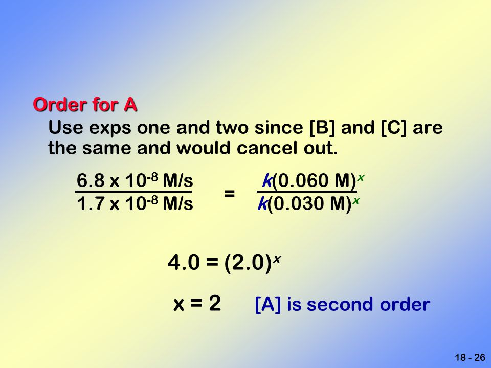 18 - 26 Order for A Use exps one and two since [B] and [C] are the same and would cancel out. 6.8 x 10 -8 M/s k(0.060 M) x 1.7 x 10 -8 M/s k(0.030 M)