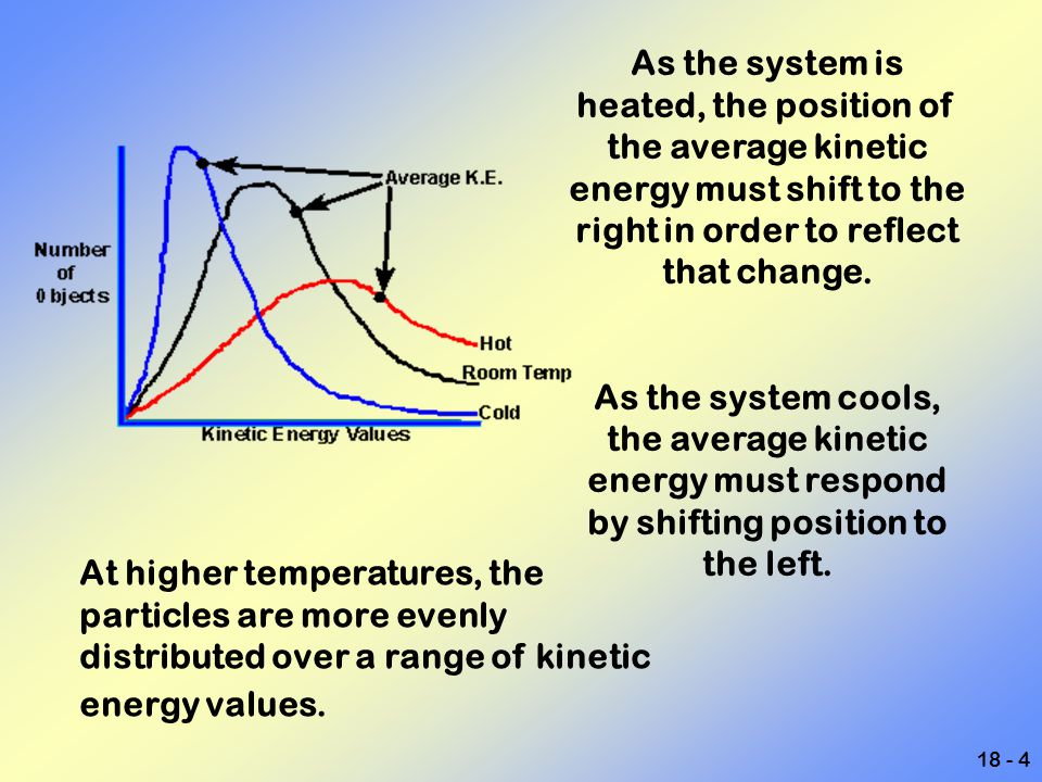 18 - 5 Rate and temperature Reaction rates are temperature dependent.