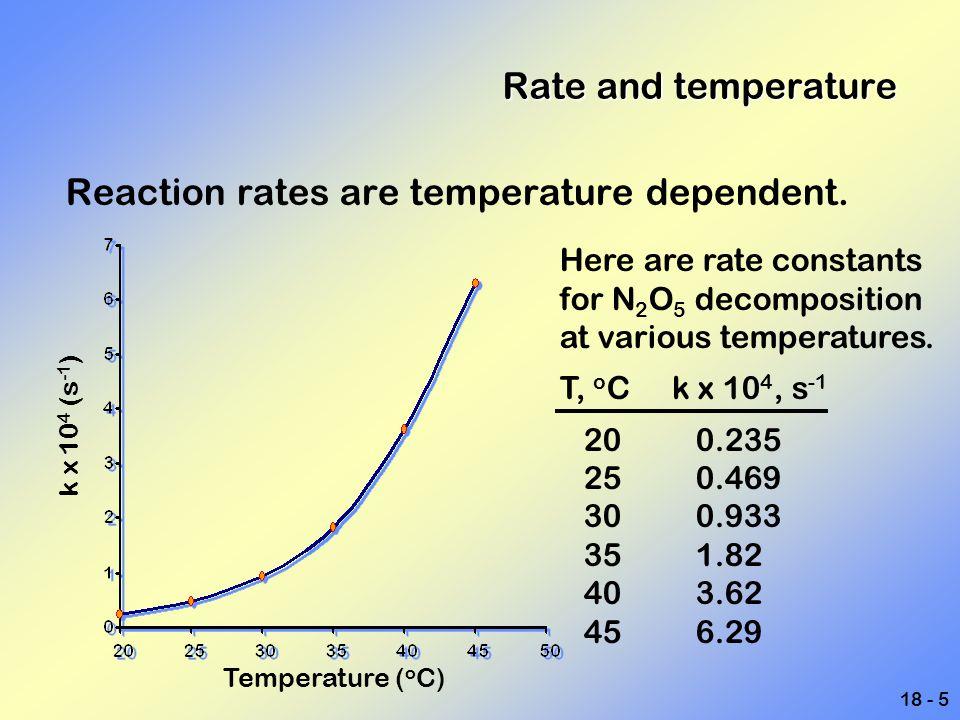 18 - 46 Reaction Mechanisms Rate-determining step.