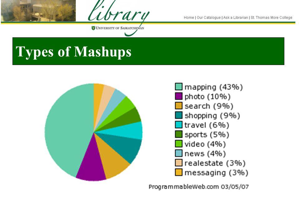 Types of Mashups