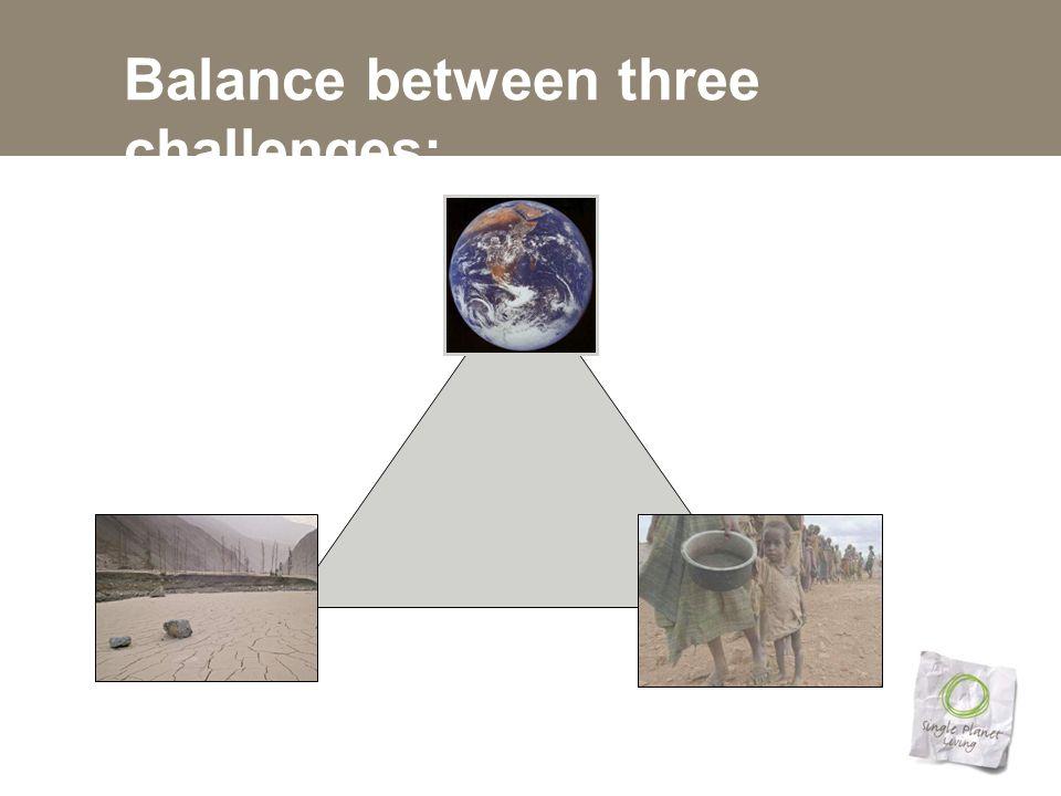 Balance between three challenges: