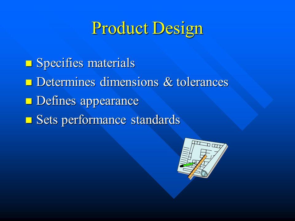 Product Design Specifies materials Specifies materials Determines dimensions & tolerances Determines dimensions & tolerances Defines appearance Defines appearance Sets performance standards Sets performance standards