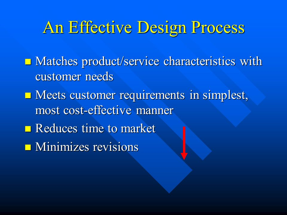 An Effective Design Process Matches product/service characteristics with customer needs Matches product/service characteristics with customer needs Meets customer requirements in simplest, most cost-effective manner Meets customer requirements in simplest, most cost-effective manner Reduces time to market Reduces time to market Minimizes revisions Minimizes revisions