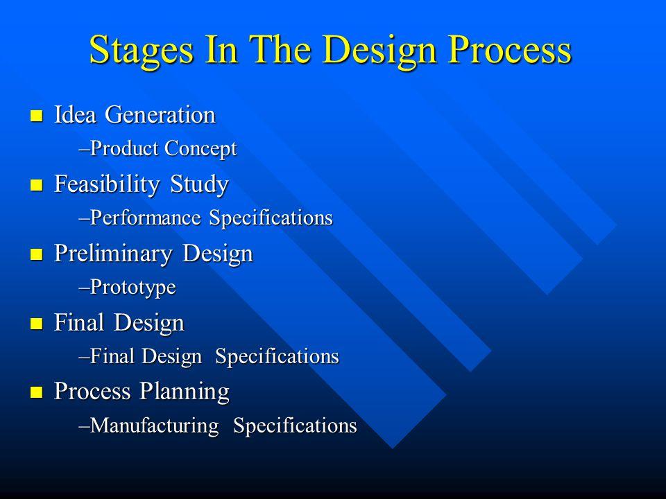 7.Design for minimum handling 8. Avoid tools 9. Minimize subassemblies 10.
