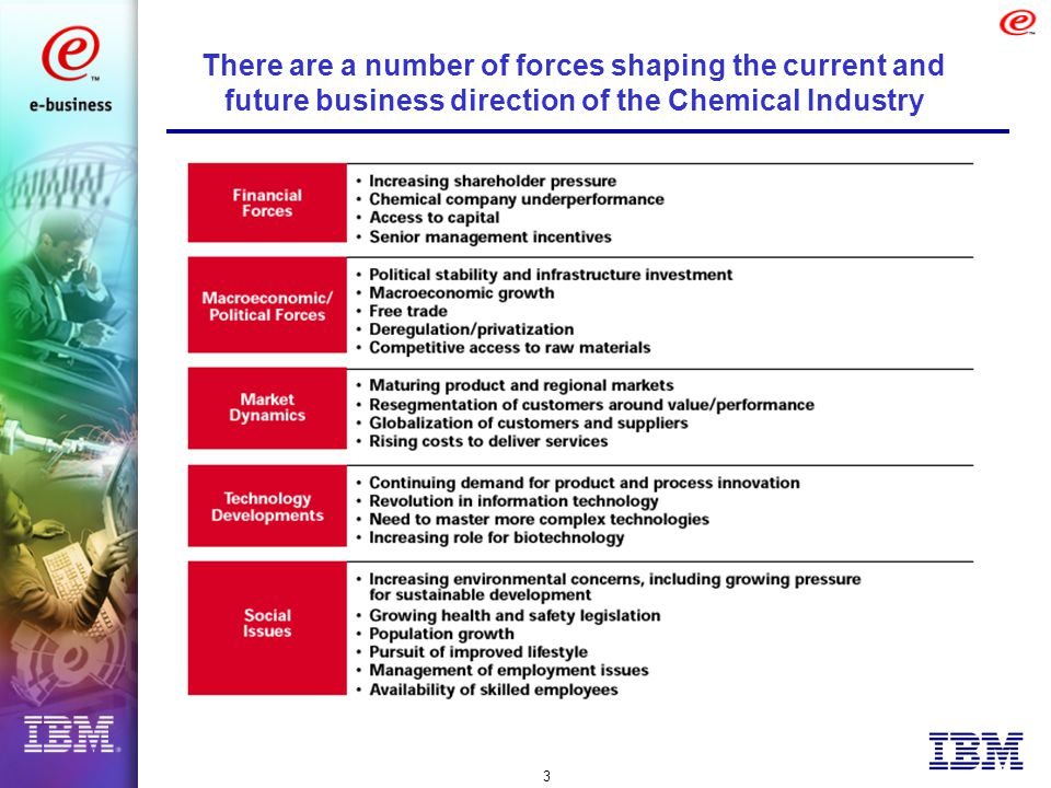 4 These forces are driving Chemical companies to focus on five primary business themes Operational Efficiencies and Cost Reductions Globalization of Markets and Competition Improvements in Customer Service Product and Services Innovation Growth Strategies Each of these business focal areas has significant implications for the IT organization
