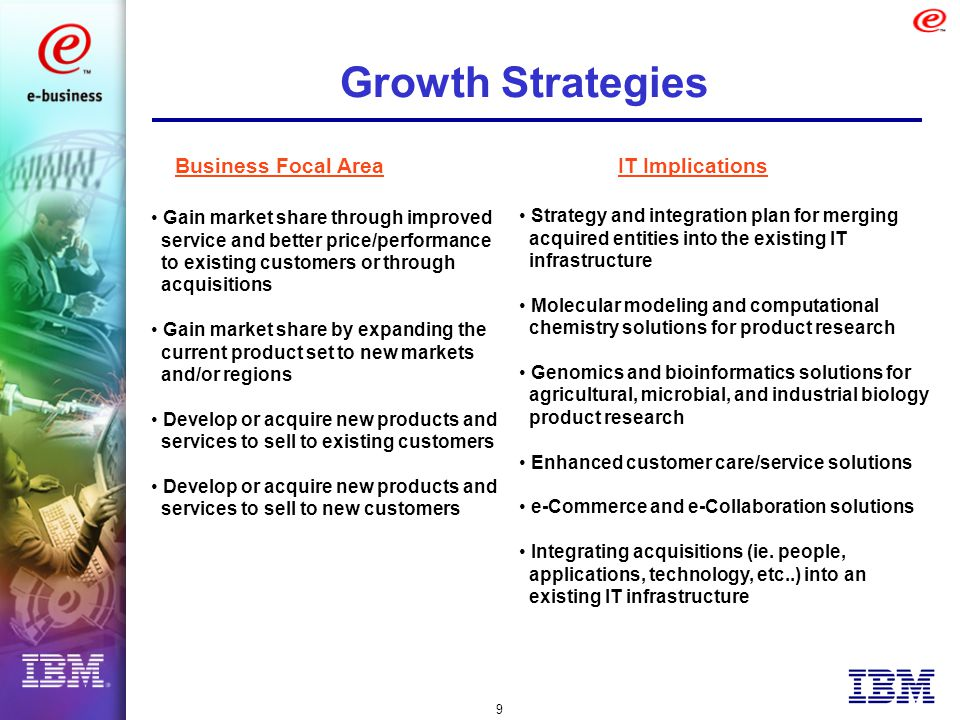 9 Growth Strategies Gain market share through improved service and better price/performance to existing customers or through acquisitions Gain market share by expanding the current product set to new markets and/or regions Develop or acquire new products and services to sell to existing customers Develop or acquire new products and services to sell to new customers Strategy and integration plan for merging acquired entities into the existing IT infrastructure Molecular modeling and computational chemistry solutions for product research Genomics and bioinformatics solutions for agricultural, microbial, and industrial biology product research Enhanced customer care/service solutions e-Commerce and e-Collaboration solutions Integrating acquisitions (ie.