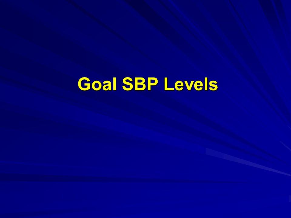 Goal SBP Levels