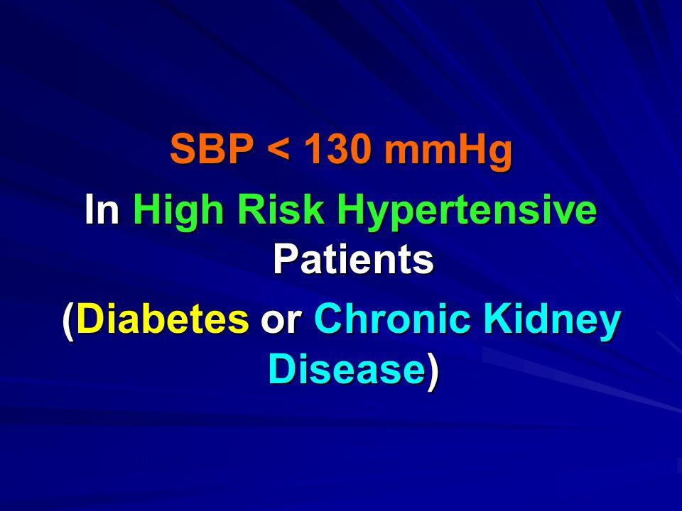 SBP < 130 mmHg In High Risk Hypertensive Patients (Diabetes or Chronic Kidney Disease)