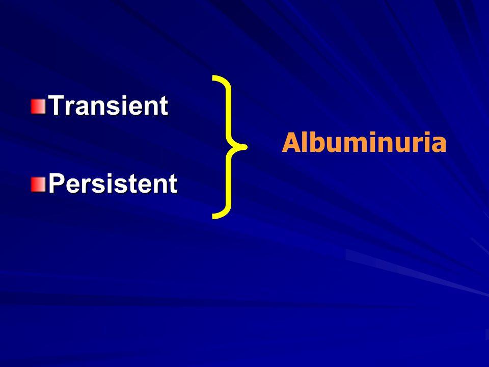 TransientPersistent Albuminuria
