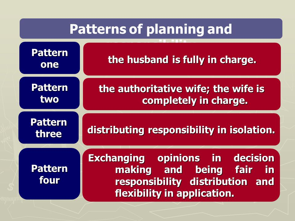 Patterns of planning and responsibility the husband is fully in charge.