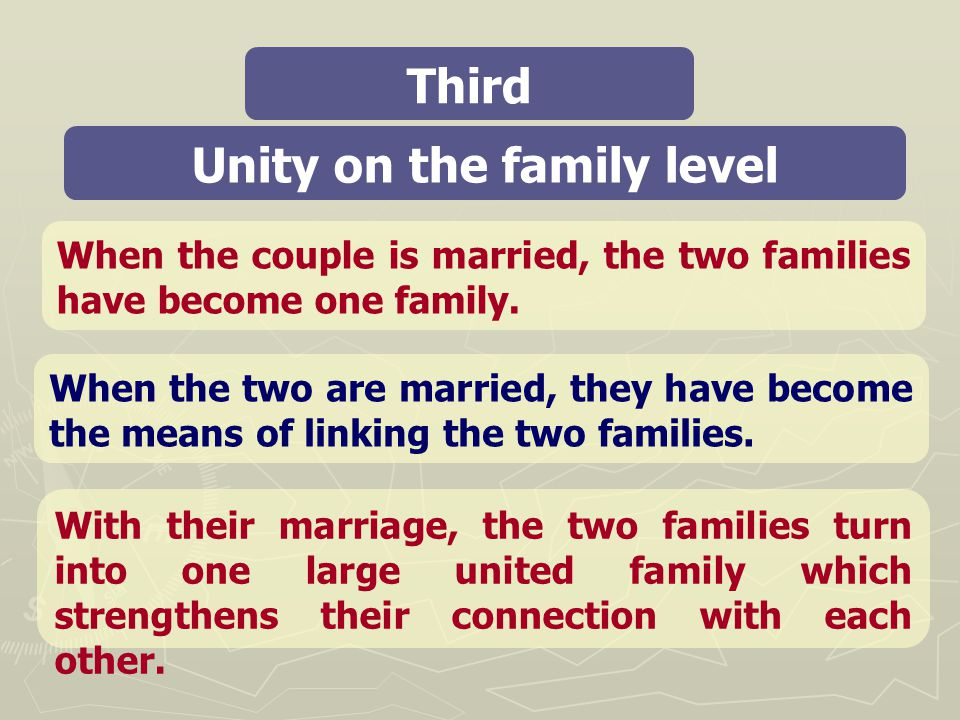 Unity on the family level Third When the couple is married, the two families have become one family.