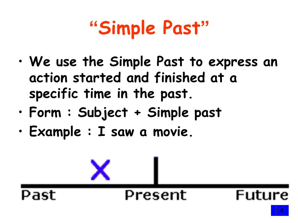 Simple Present We use the Simple Present to express an action that repeated usually, always or often.