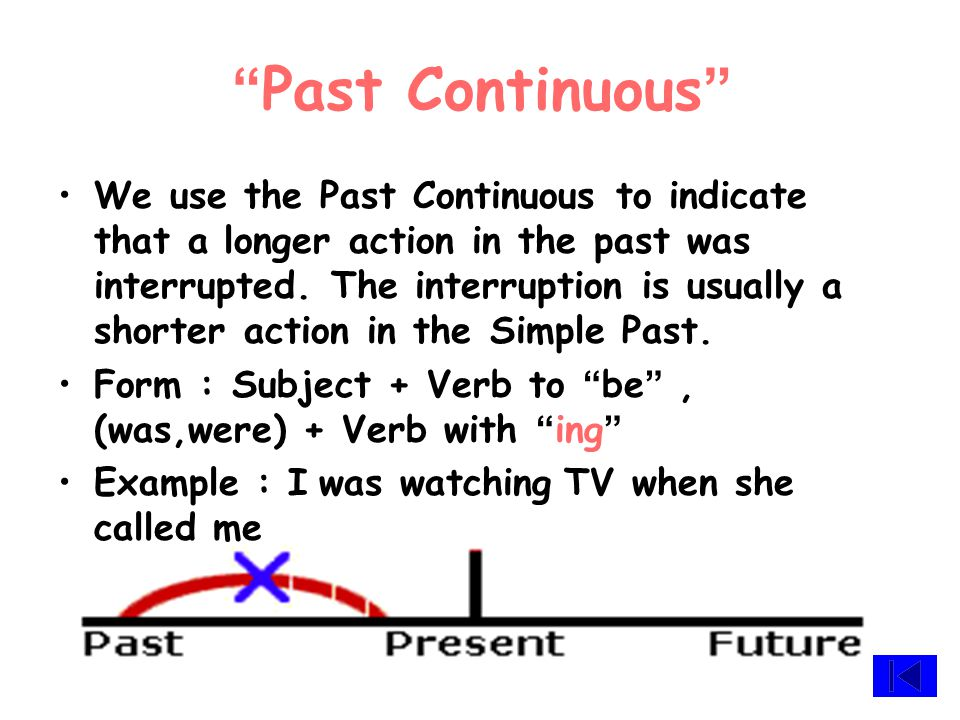 Present Continuous Use the Present Continuous to express an action that is happening now, at this very moment.