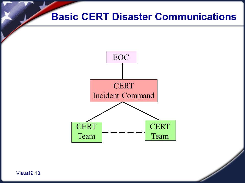 Visual 9.18 Basic CERT Disaster Communications EOC CERT Incident Command CERT Team CERT Team