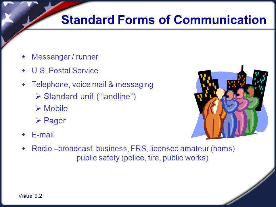 "Visual 9.2 Standard Forms of Communication  Messenger / runner  U.S. Postal Service  Telephone, voice mail & messaging  Standard unit (""landline"")"