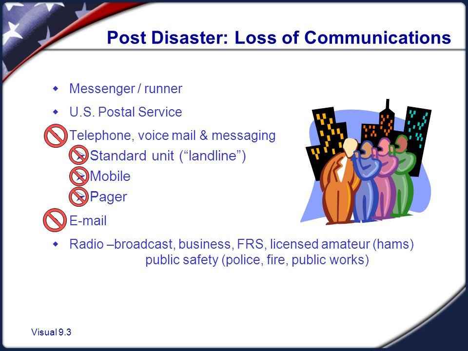 "Visual 9.3  Messenger / runner  U.S. Postal Service  Telephone, voice mail & messaging  Standard unit (""landline"")  Mobile  Pager  E-mail  Rad"