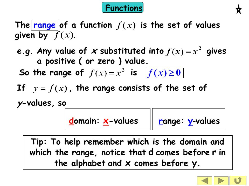 Functions One-to-one and many-to-one functions is an example of a one-to-one function is an example of a many-to-one function Consider the following graphs and