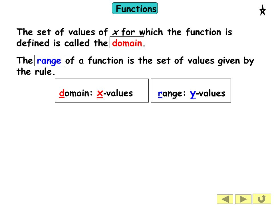 Functions Solution: The quickest way to sketch this quadratic function is to find its vertex by differentiating.