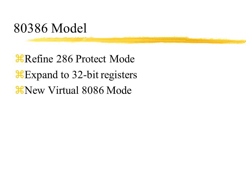 80386 Model zRefine 286 Protect Mode zExpand to 32-bit registers zNew Virtual 8086 Mode