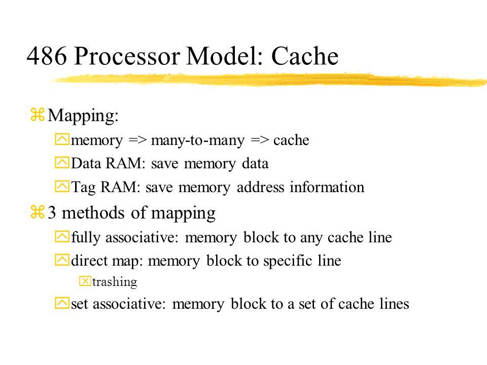 486 Processor Model: Cache zMapping: ymemory => many-to-many => cache yData RAM: save memory data yTag RAM: save memory address information z3 methods
