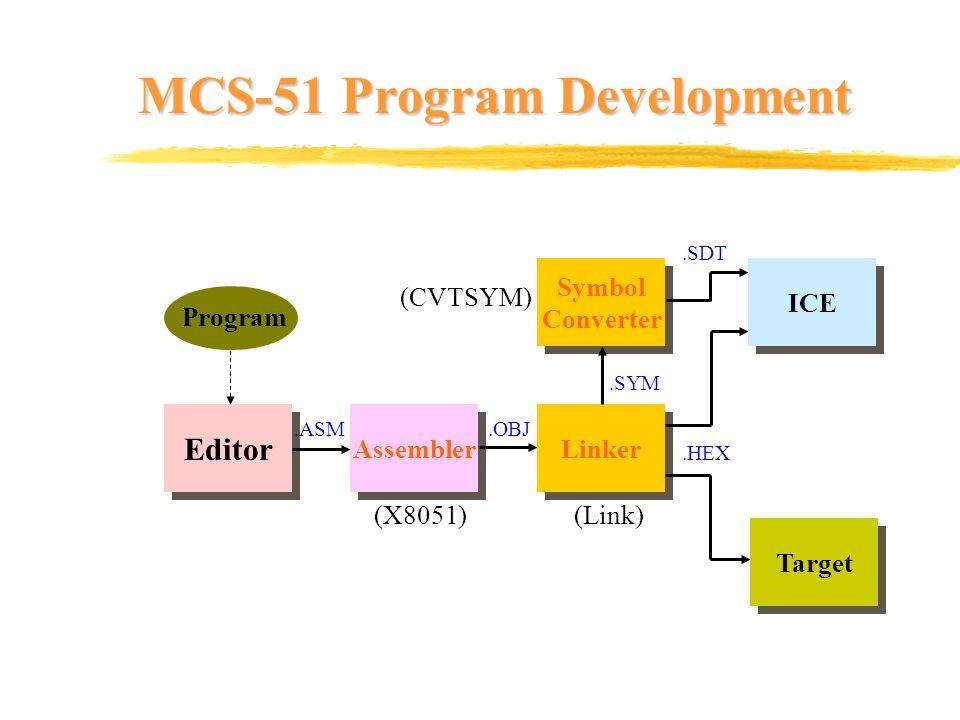 MCS-51 Program Development Editor Assembler Linker Symbol Converter Symbol Converter ICE Target Program.ASM.OBJ.HEX.SYM.SDT (X8051)(Link) (CVTSYM)