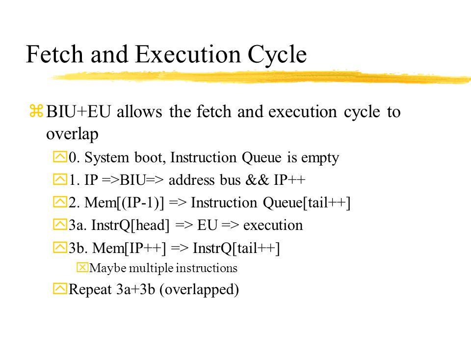 Fetch and Execution Cycle zBIU+EU allows the fetch and execution cycle to overlap y0. System boot, Instruction Queue is empty y1. IP =>BIU=> address b