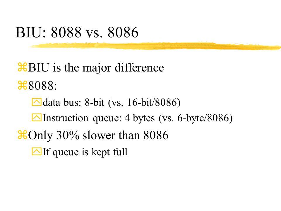 BIU: 8088 vs. 8086 zBIU is the major difference z8088: ydata bus: 8-bit (vs. 16-bit/8086) yInstruction queue: 4 bytes (vs. 6-byte/8086) zOnly 30% slow