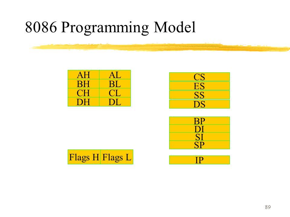89 8086 Programming Model BHBL AHAL DHDL CHCL BP DI SI SP CS ES SS DS IP Flags HFlags L