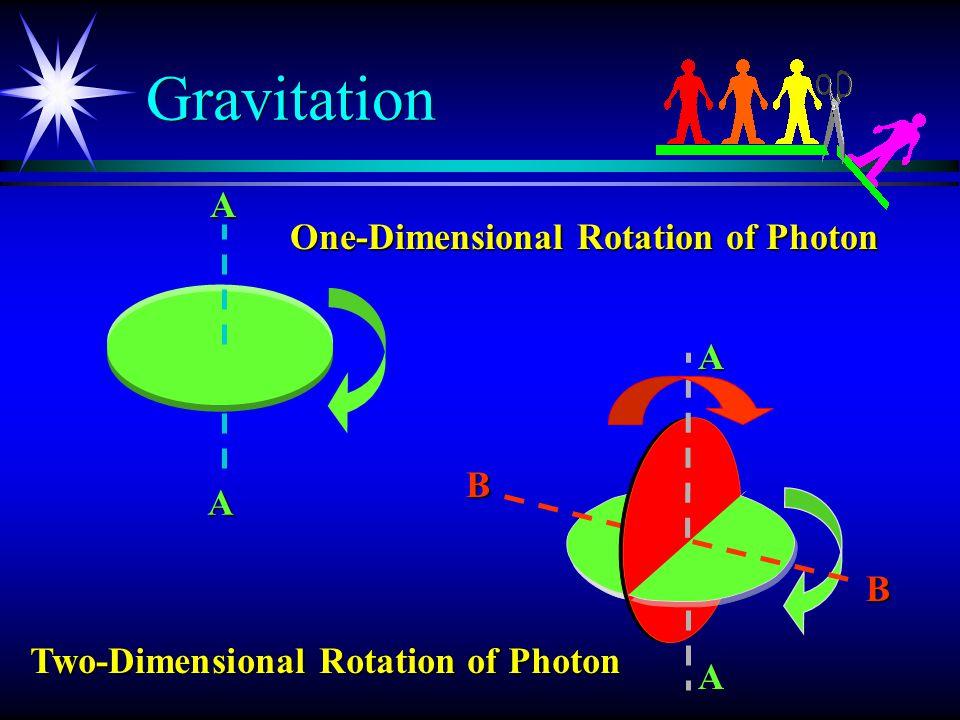 Radiation Radiation Oscillation Progression