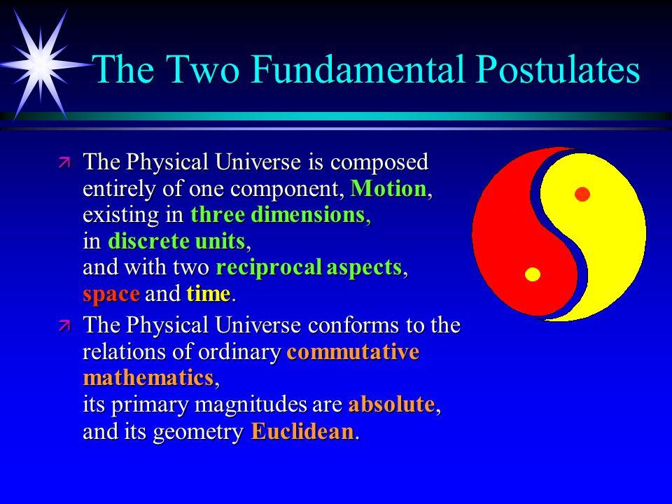 Enter Quantum Mechanics Enter Quantum Mechanics –(ħ 2 /2m) (  2  /  x 2 ) + V T (x)  = iħ (   /  t) (16)  (x, t) = A.e i(kx–  t) = A.e –iEt/ħ.