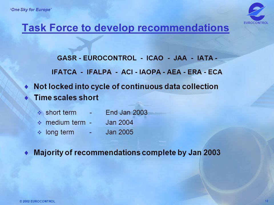 © 2002 EUROCONTROL 18 ' One Sky for Europe' EUROCONTROL Task Force to develop recommendations GASR - EUROCONTROL - ICAO - JAA - IATA - IFATCA - IFALPA