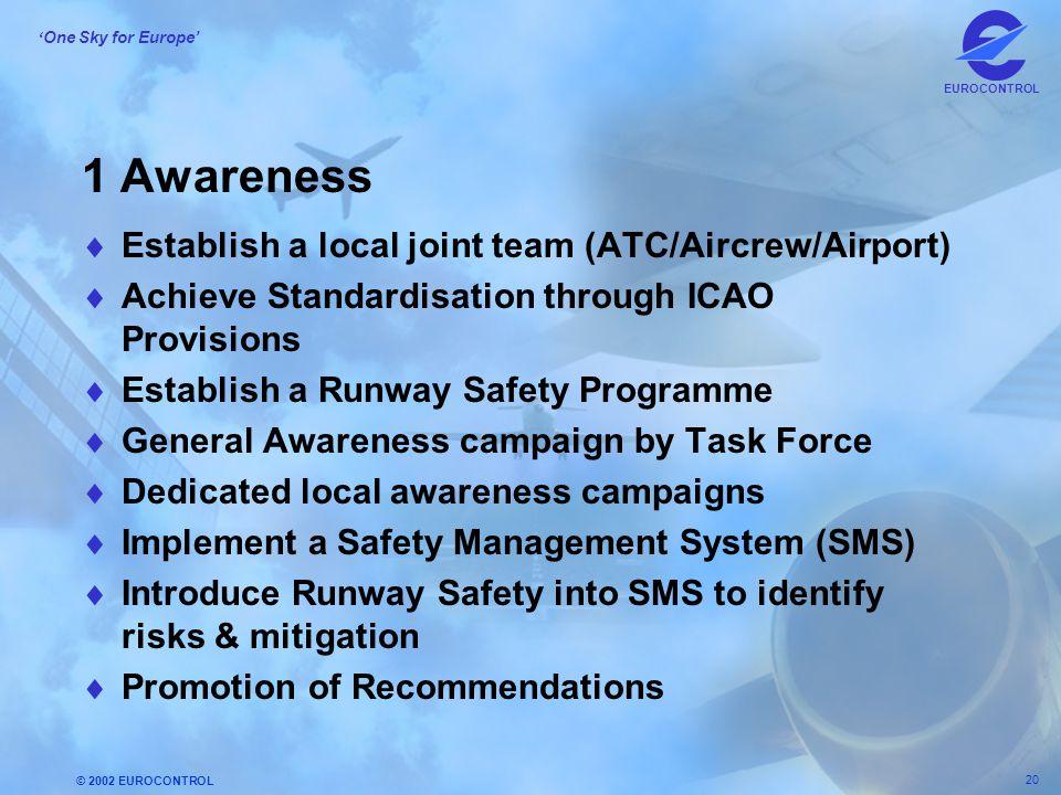 © 2002 EUROCONTROL 20 ' One Sky for Europe' EUROCONTROL 1 Awareness  Establish a local joint team (ATC/Aircrew/Airport)  Achieve Standardisation thr