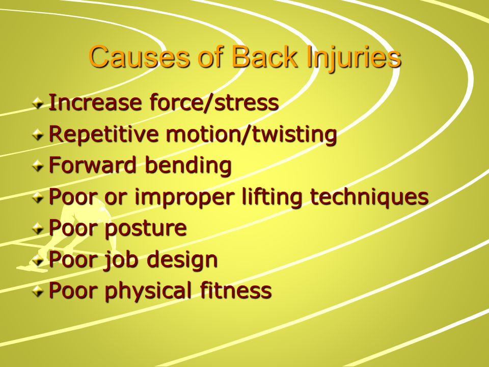 Causes of Back Injuries OverweightSmoking Poor nutrition Stress