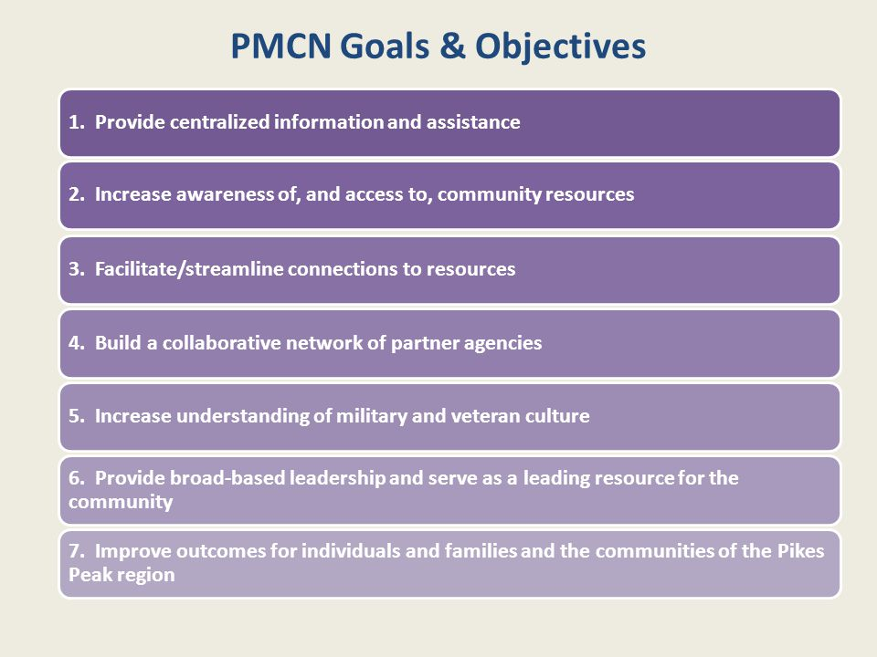 PMCN Goals & Objectives 1. Provide centralized information and assistance2. Increase awareness of, and access to, community resources3. Facilitate/str