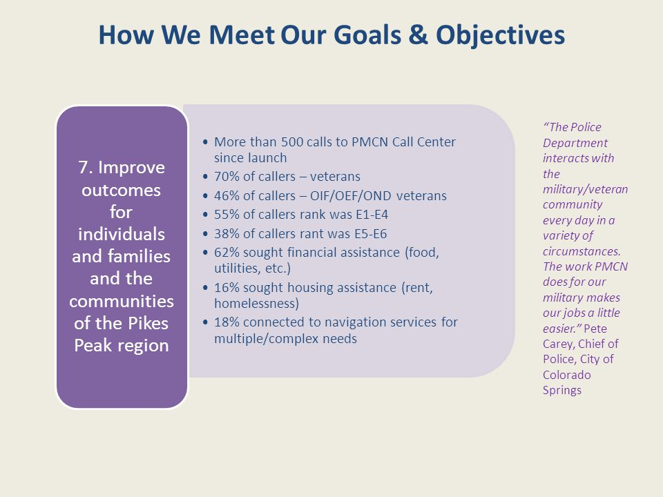How We Meet Our Goals & Objectives More than 500 calls to PMCN Call Center since launch 70% of callers – veterans 46% of callers – OIF/OEF/OND veteran