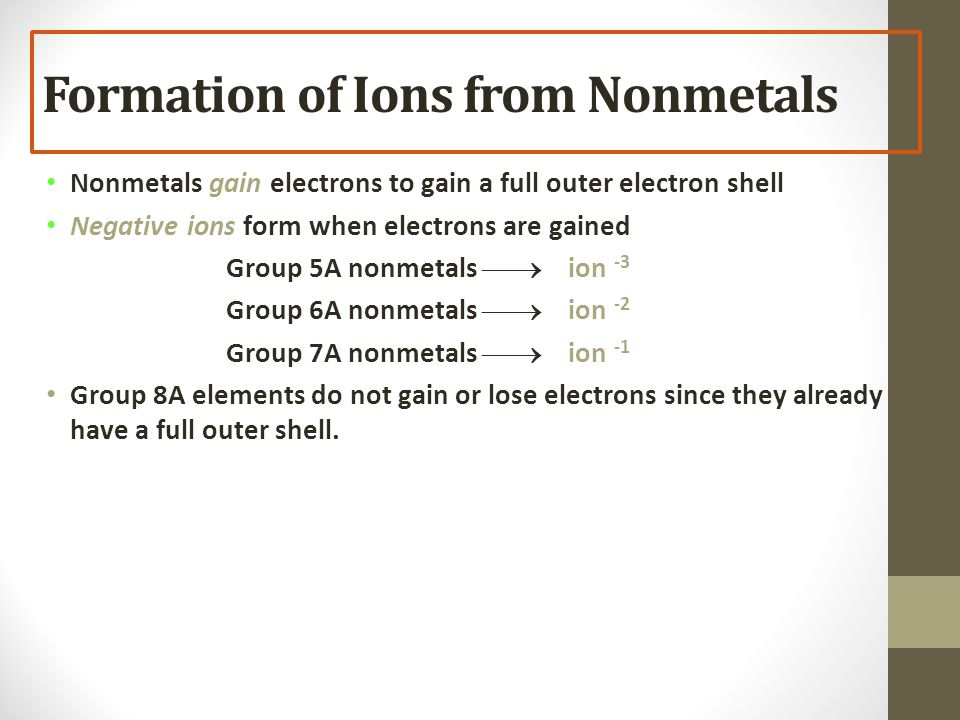 Formation of Ions from Nonmetals Nonmetals gain electrons to gain a full outer electron shell Negative ions form when electrons are gained Group 5A nonmetals  ion -3 Group 6A nonmetals  ion -2 Group 7A nonmetals  ion -1 Group 8A elements do not gain or lose electrons since they already have a full outer shell.