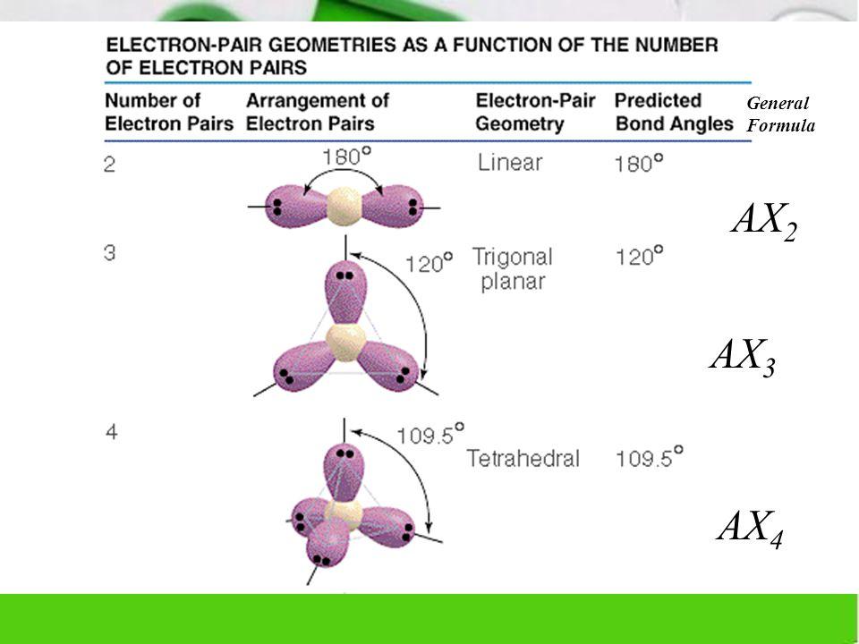 AX 2 AX 3 AX 4 General Formula