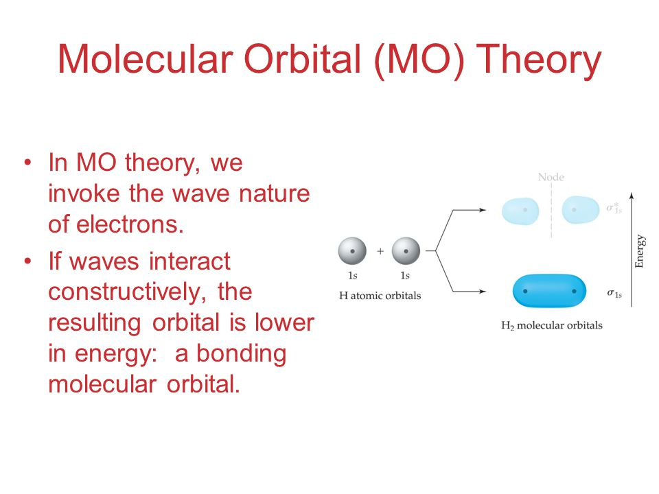 Molecular Orbital (MO) Theory In MO theory, we invoke the wave nature of electrons. If waves interact constructively, the resulting orbital is lower i