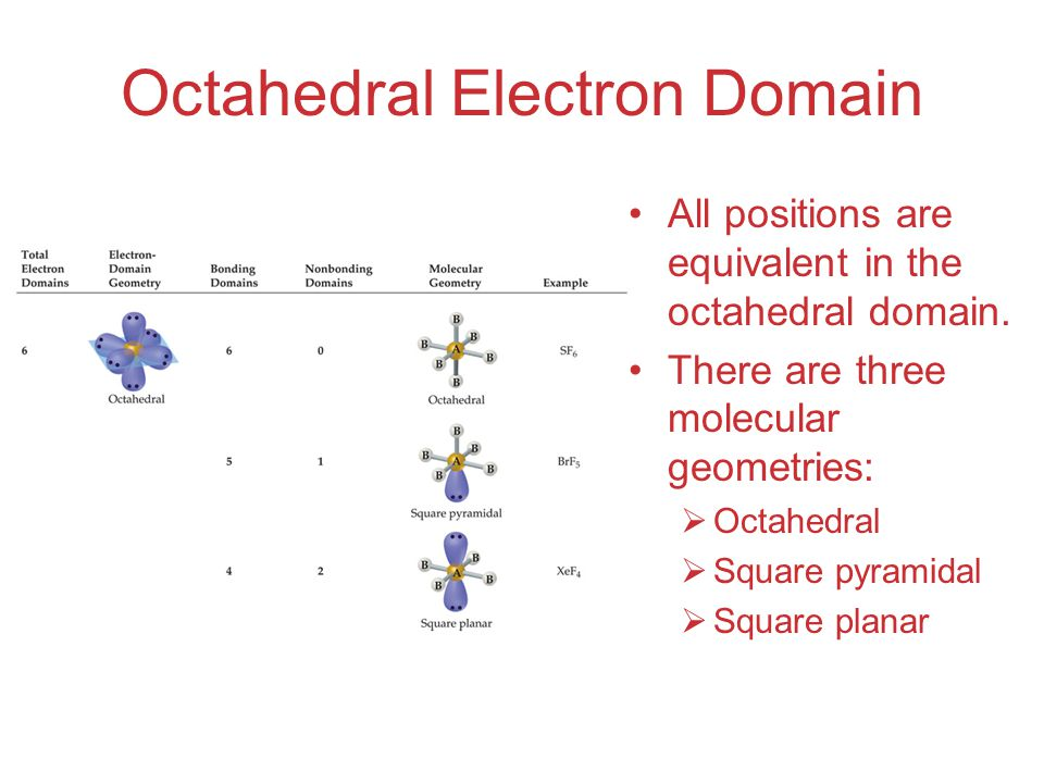 Octahedral Electron Domain All positions are equivalent in the octahedral domain. There are three molecular geometries:  Octahedral  Square pyramida