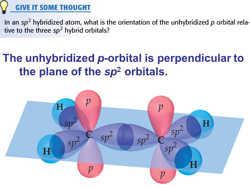 Molecular Geometries and Bonding The unhybridized p-orbital is perpendicular to the plane of the sp 2 orbitals.