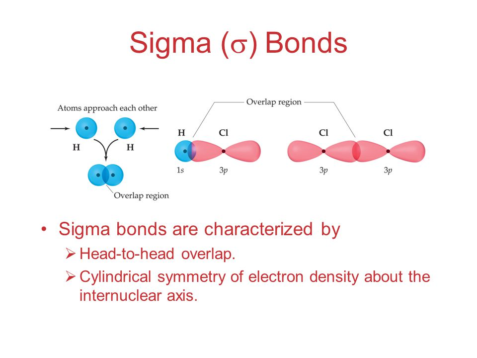 Sigma (  ) Bonds Sigma bonds are characterized by  Head-to-head overlap.