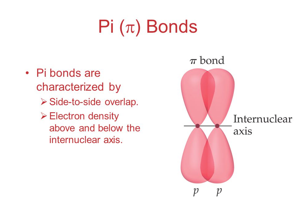 Pi (  ) Bonds Pi bonds are characterized by  Side-to-side overlap.