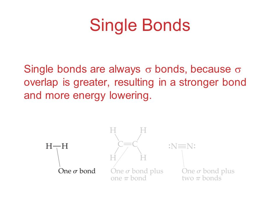 Single Bonds Single bonds are always  bonds, because  overlap is greater, resulting in a stronger bond and more energy lowering.